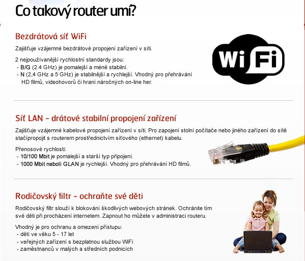 WiFi komponenty a routery